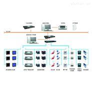 漢華智能 建筑能源管理系統