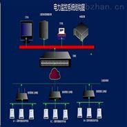 電力組態軟件
