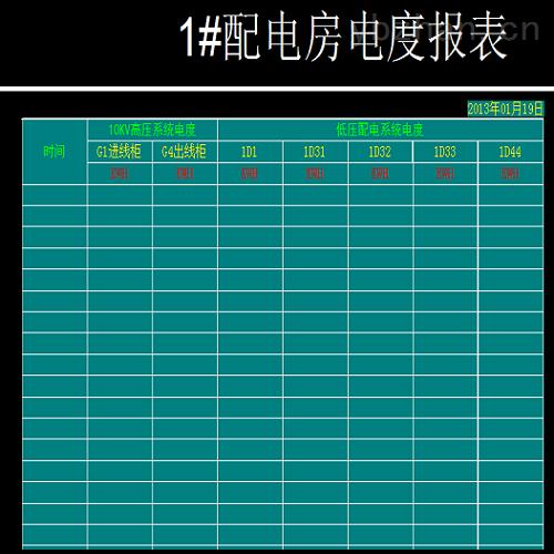 南昌长沙贵阳西安兰州电力组态软件云平台