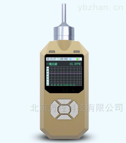语音型泵吸式气体检测仪