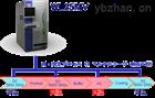 SHIBASOKU芝測WL25MV多用測試系統高精度測試系統