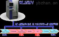 WL25MVSHIBASOKU芝測WL25MV多用測試系統高精度測試系統