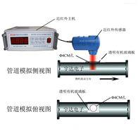 中药才近红外在线水分测量仪|在线微波水分仪、在线固体水分测定仪、水份检测仪、水分测试仪