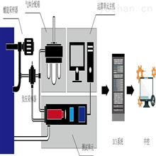 Winner W1706矿浆在线粒度监测系统