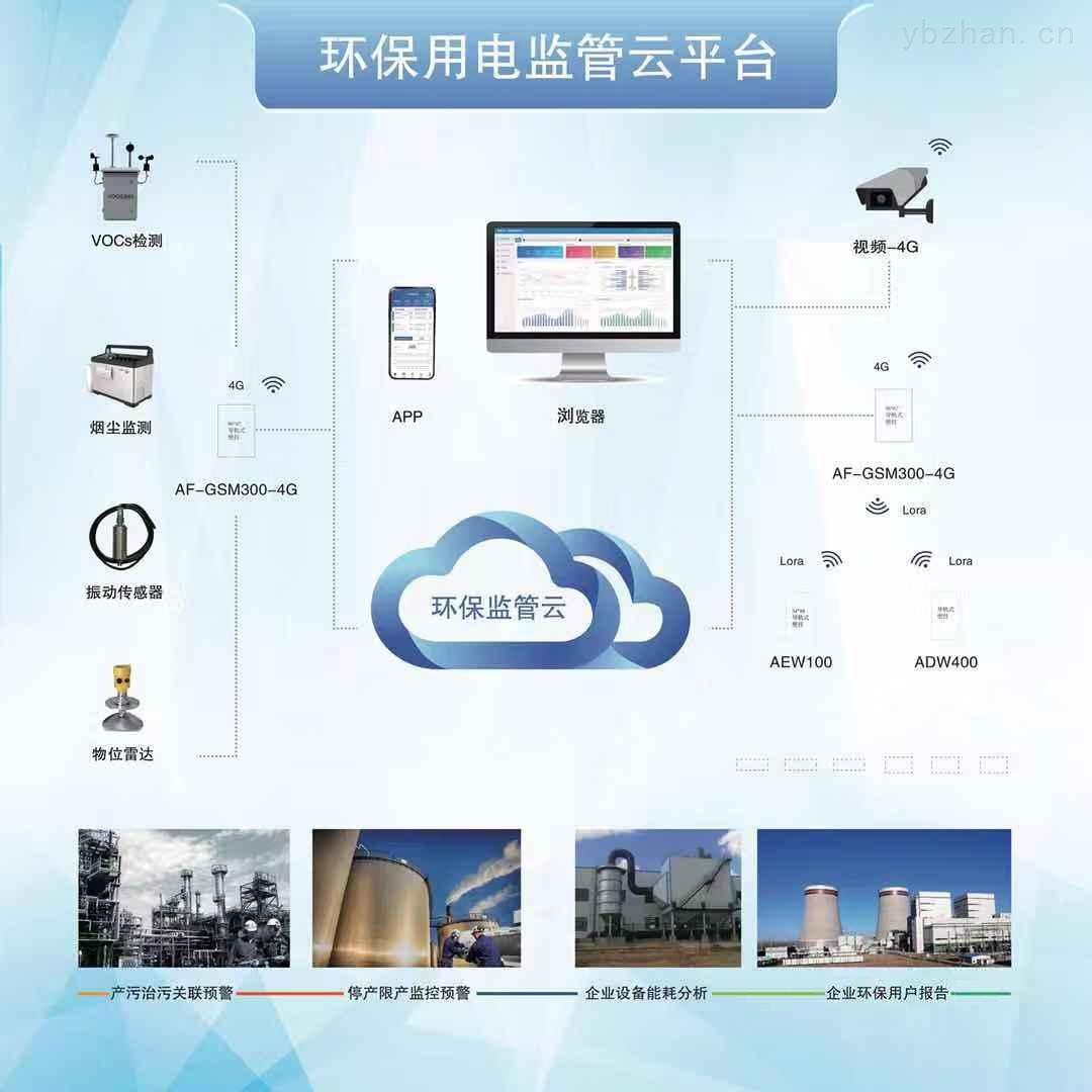环保设施用电监管云平台