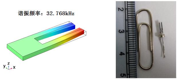 研究人員用石英音叉傳感器原位測量井下流體密度和粘度