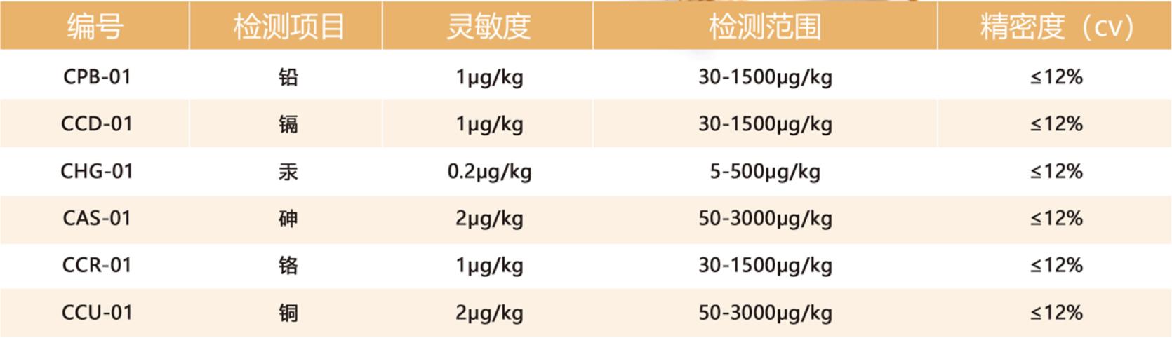大米重金属检测仪