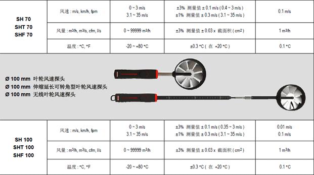VT210多功能手持温湿度风速风量仪