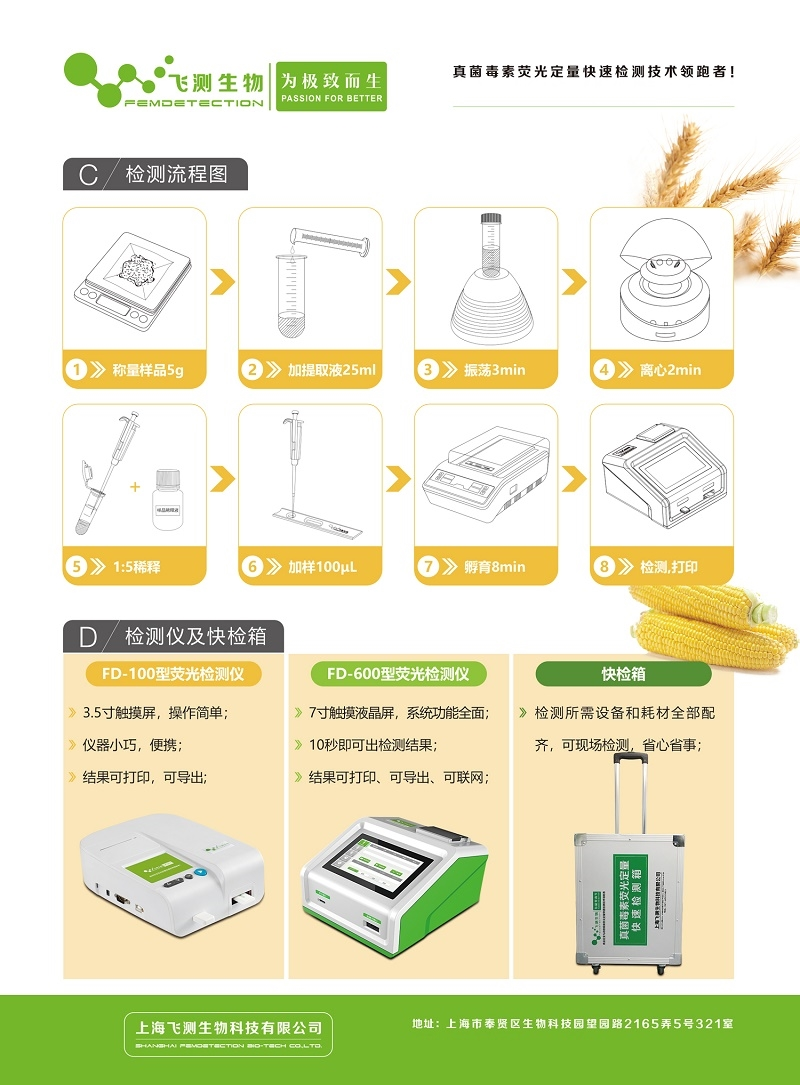真菌毒素檢測儀