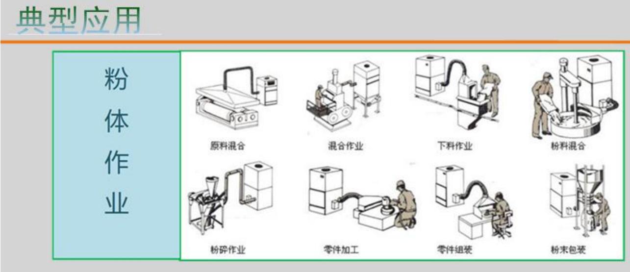 工业脉冲吸尘器 ,磨床粉尘吸尘器示例图7