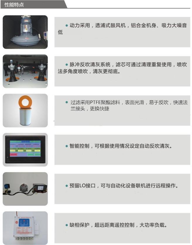 工业脉冲吸尘器 ,磨床粉尘吸尘器示例图35