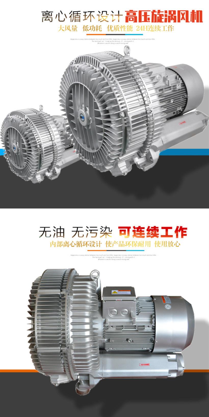 高压风机 中国台湾 22kw高压漩涡风机 江苏高压风机厂家示例图2