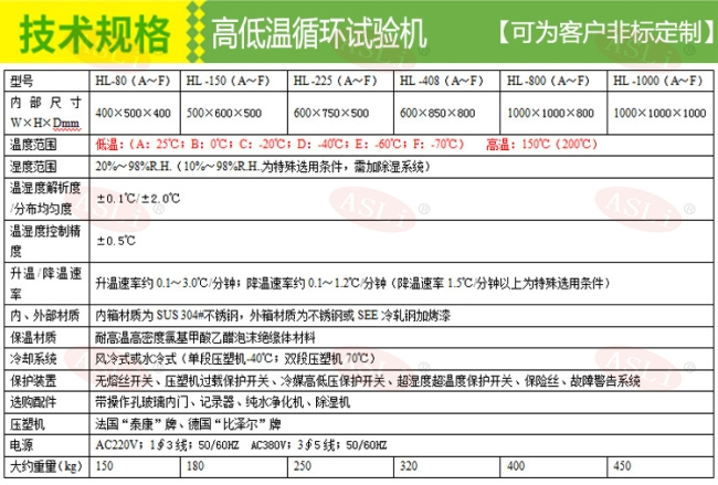 <strong>负80℃高低温交变试验箱</strong>技术规格