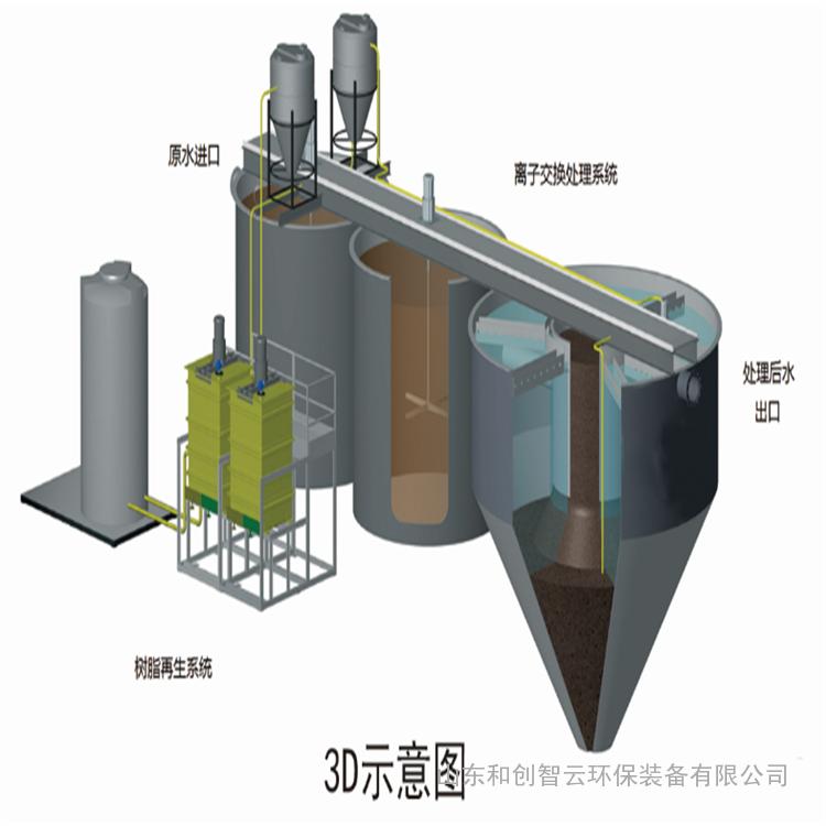磁混凝深度除磷设备