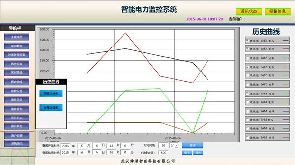 QTouch<strong>智能电力监控系统</strong>历史曲线