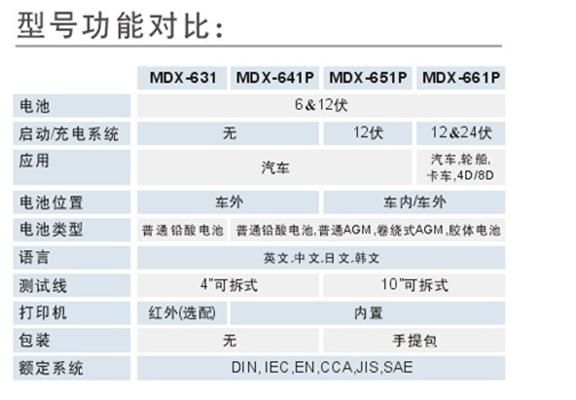 MDX641P蓄电池检测仪