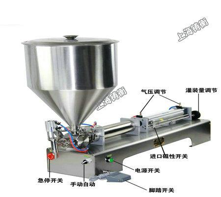 酱体小型灌装机