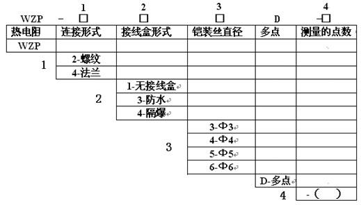 多点热电阻产品选型图示