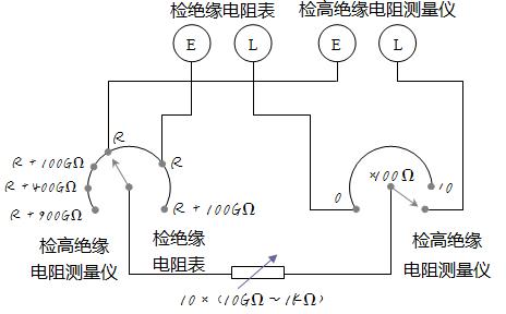 绝缘电阻表检定装置原理图
