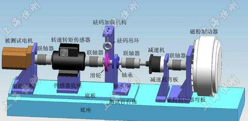 <strong>1-650N.m旋转扭矩测量传感器</strong>