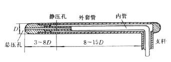 皮托管技术详细介绍