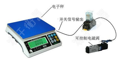 信号输出电子桌秤