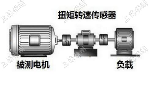 动态扭矩转速测量仪