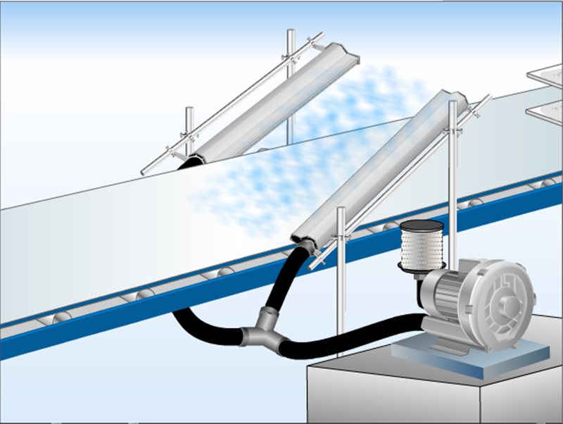 非标定制铝合金吹水风刀不锈钢板吹干风刀不锈钢除尘干燥风刀示例图4