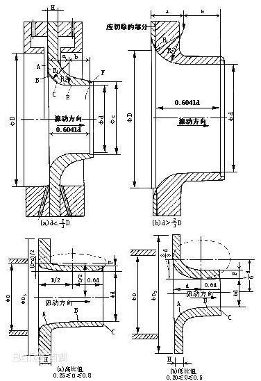 长径喷嘴的结构图